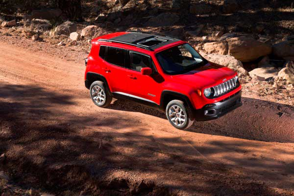 Тест Jeep Renegade