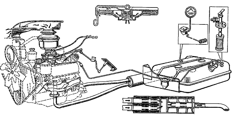 Система двигателя ЗИЛ-130