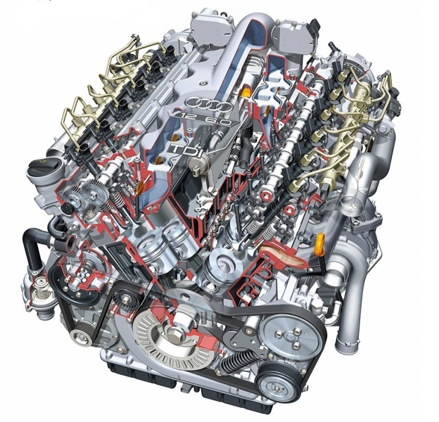Дизельные двигатели описание