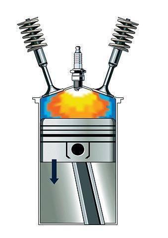 Электроискровое зажигание
