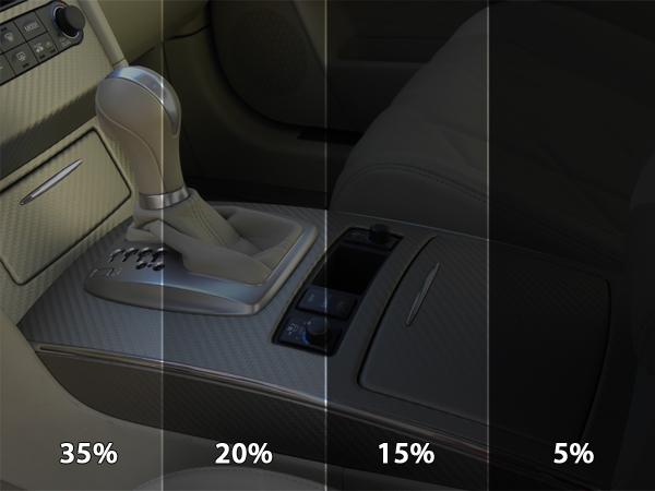 Палитра степени тонирования автомобиля